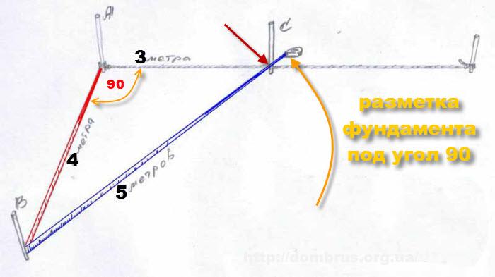 Как сделать углы 90 градусов при разметке фундамента