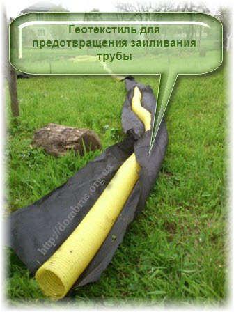 Дренажную трубу для продолжения срока службы дренажа необходимо защитить от заиливания обмоткой водопропускающим полотном - геотекстилем.