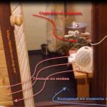 Вентиляция в бане и сауне