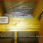Выбор места прохода трубы через крышу бани